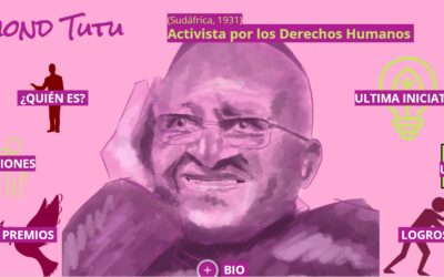 Coneixes a Desmond Tutu, activista pels drets humans?
