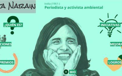 ¿Conoces a la periodista, activista y ambientalista india, Sunita Narain?